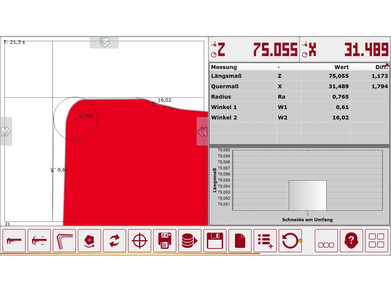 Spinner AG - EZset ImageController2 Bildschirmanzeige des Messergebnisses